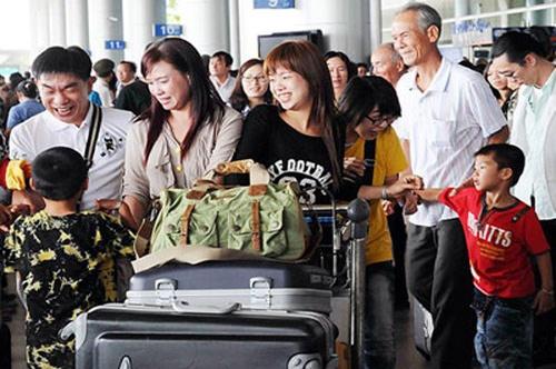 Thám tử tư dành cho Việt Kiều
